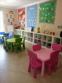 Small Home Daycare Ideas Family Home Daycare Setup Childcare Room Set Ups