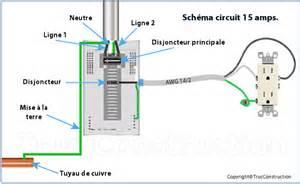 le circuit 233 lectricit 233 d une