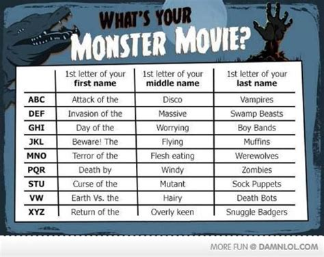 Meme Name Generator - what s your monster movie character name generators
