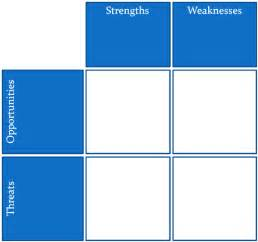 swott template swot analysis template