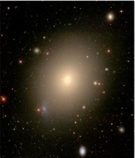 composition en étoiles des galaxies