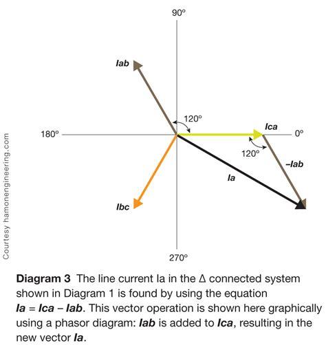 3 phase phasor diagram index of postpic 2013 02