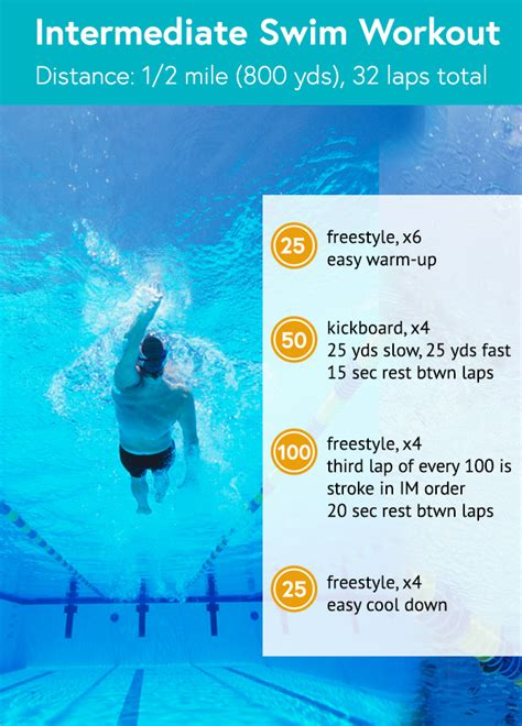 related keywords suggestions for swimming workouts