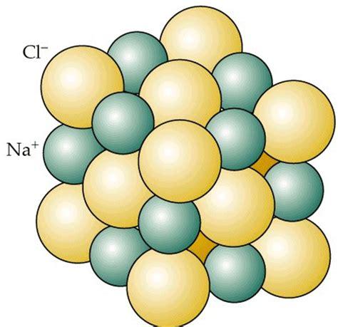 imagenes enlace html ciencias de joseleg 3 enlace qu 205 mico fuerte
