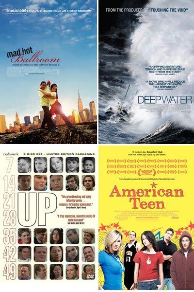 best documentary to best documentaries top ten musings