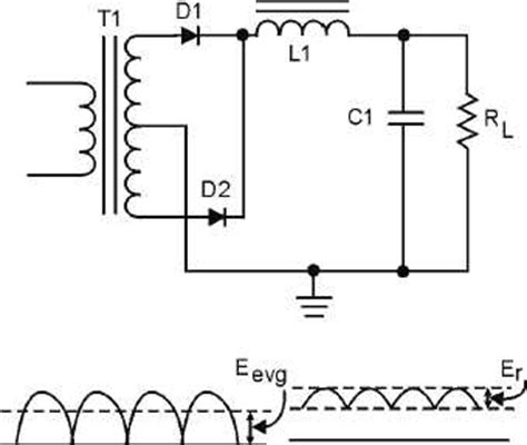 inductor filter rectifier lc choke input filter