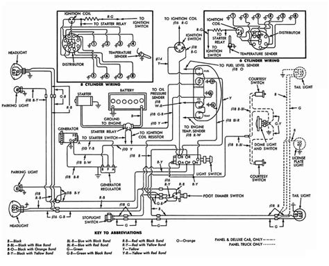 1981 ford f100 wiring diagram 1956 ford f100 dash gauges wiring diagram all about wiring diagrams