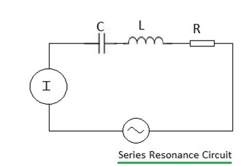 inductor capacitor series resonance capacitor inductor series resonance 28 images resonance in series rlc circuit electrical4u
