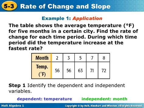 Chapter 5 Rate Of Change And Slopes How To Find Rate Of Change In A Table