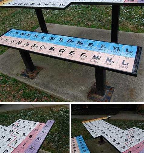 geiger countertops: 13 peripatetic periodic tables | urbanist