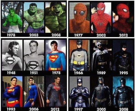 Funny Superhero Memes - super hero evolution