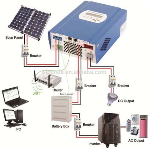 solar panels diagram solar panel wiring diagram diagram stream