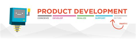 Product Developer product development process synapse product development