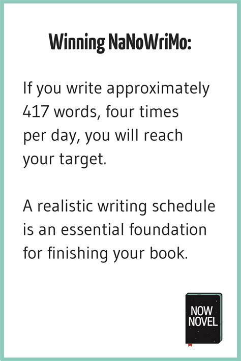 A Novel writing your novel 10 tips for success now novel