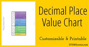 decimal house decimal place value chart stem sheets
