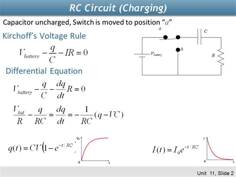 capacitor circuit equations today s concept rc circuits ppt