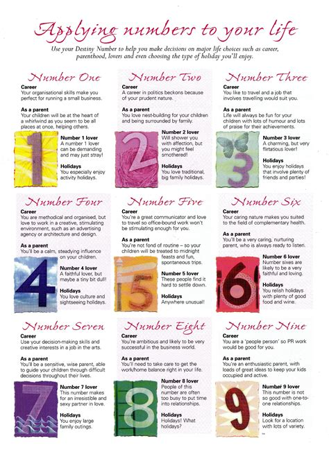numerology colors 1000 images about numerology magic on pinterest
