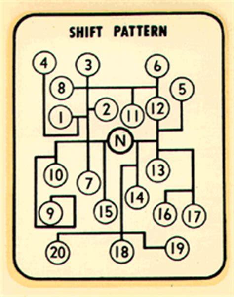 hd shift pattern shift pattern steve saunders goldwing forums