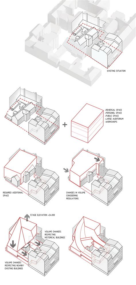 layout springbox process stopped new riga theatre proposal by nrja ig kurbads