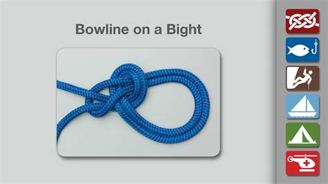 On A by Bowline On A Bight How To Tie A Bowline On A Bight