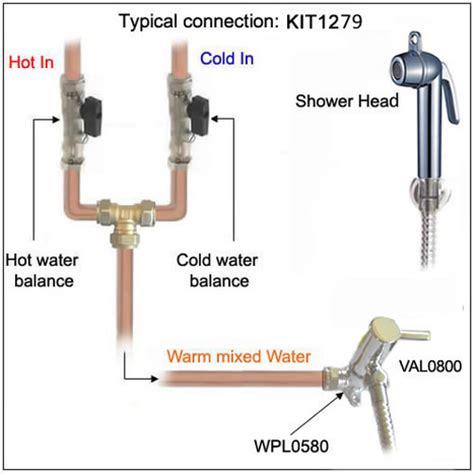 Warm Water Bidet Kit1279 Pre Set Warm Water Bidet Shower