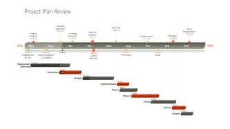 high level project timeline template how to make project plan presentations for clients and execs
