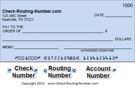 Routing Number Lookup Check Routing Number Specs Price Release Date Redesign