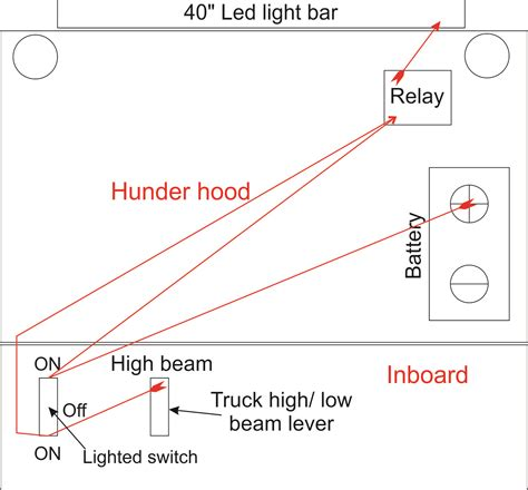 wiring diagram for led light bar to high beam wiring