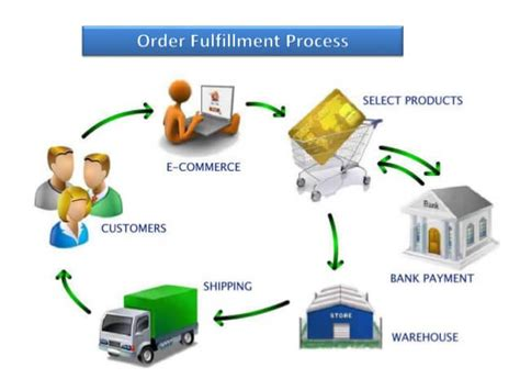 create your own freedom with a profitable ecommerce store how to make your e commerce store successful digital