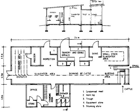 Slaughterhouse Floor Plan Sketch Trend Home Design And Decor
