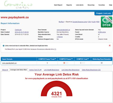 Look Out For Detox Link by Cashlady Payday Loan Penalty