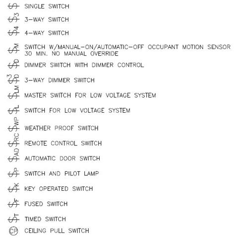 knife switch symbol electrical symbols electrical switches autocad symbols