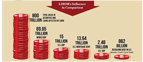 libor banks list detroit efm s firm advises world s crooks