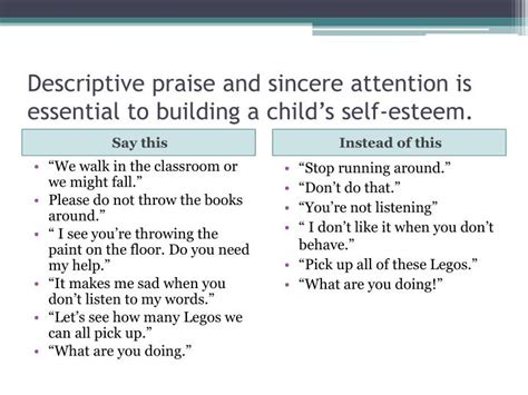 Ppt Respect And Self Esteem Powerpoint Presentation Id Building Self Esteem Ppt