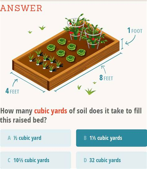 Cubic Yard Estimator Gardening By The Numbers How To Calculate Cubic And