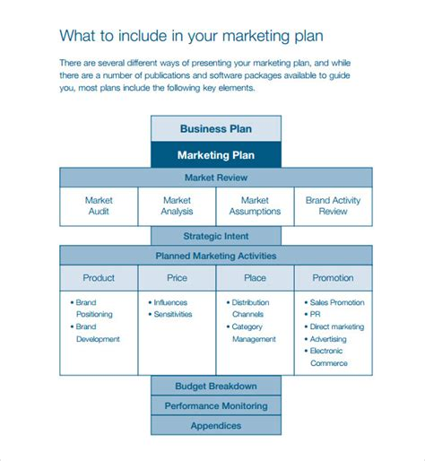 12 Sle Marketing Business Plan Templates Sle Templates New Business Marketing Plan Template