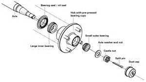 Trailer Tire Diagram Trailer Parts Quot How To Quot Information Ark Corporation