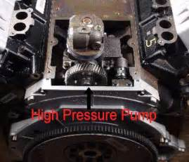 Ford 6 0 Hpop High Pressure 6 0 Location Get Free Image About