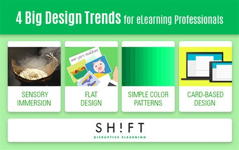 blog archives elearning themes 4 big visual design trends the elearning industry should