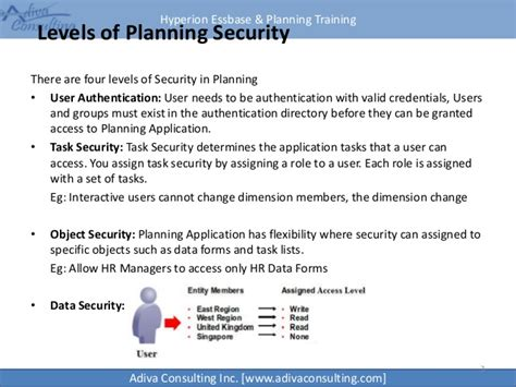 Alarm Hyperion hyperion planning security