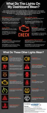 Dashboard Car Lights And Meanings What Do Those Lights On My Dashboard Infographic