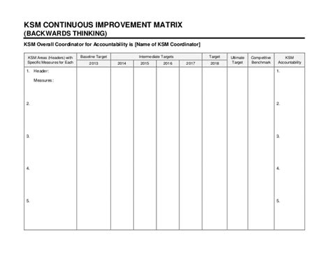 continuous improvement form template continuous process improvement plan template pictures to