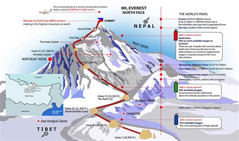 on a map mount everest maps map of mount everest base c