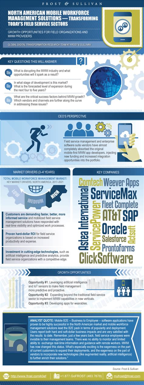 mobile workforce management solutions american mobile workforce management solutions