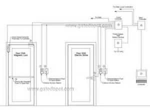 card reader door access system wiring diagram get free image about wiring diagram