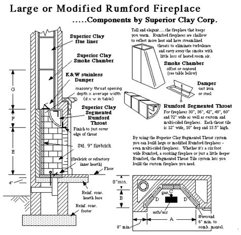 Rumford Fireplace Specifications by Rumford Fireplace Dimensions