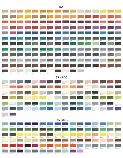a2 wall colour chart