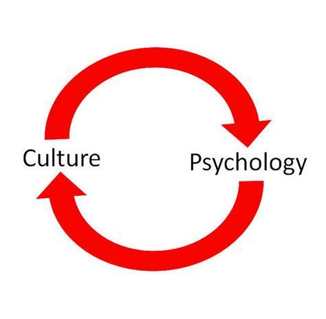 week five psychology of agile teams joshua l