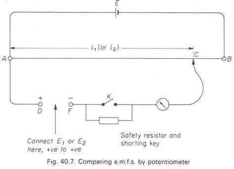 pencil resistor graph to compare the e m f s of two cells by using a potentiometer physics homework help physics