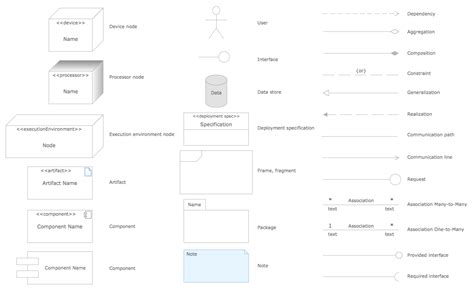 tool to draw uml diagrams uml diagram tool